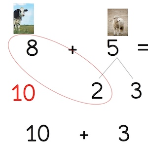 Addition Using the Friendly Ten Strategy