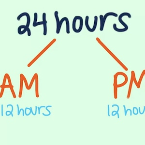12 hours of the day are AM and the other 12 hours of the day are PM