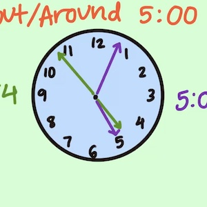 If it's around 5:00, it could be a few minutes before or after that exact time