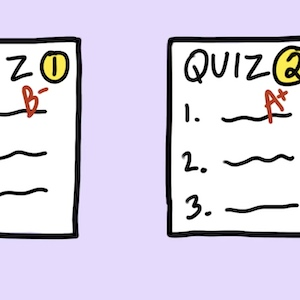Quizzes are given at various times in a class and hopefully show an improvement in scores